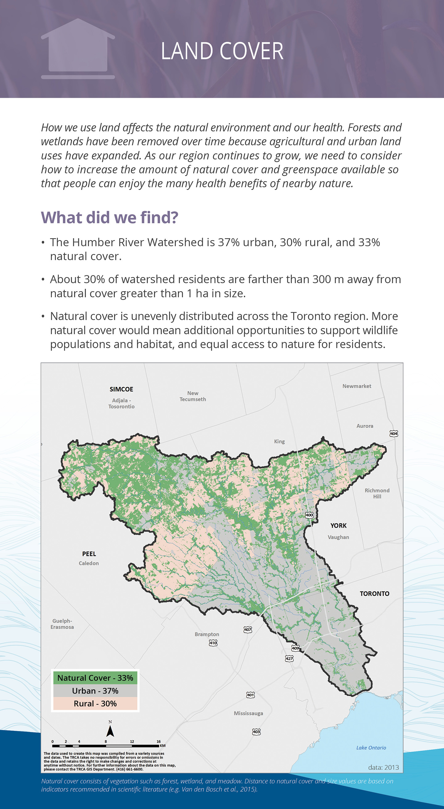 land cover panel of Humber River watershed report card