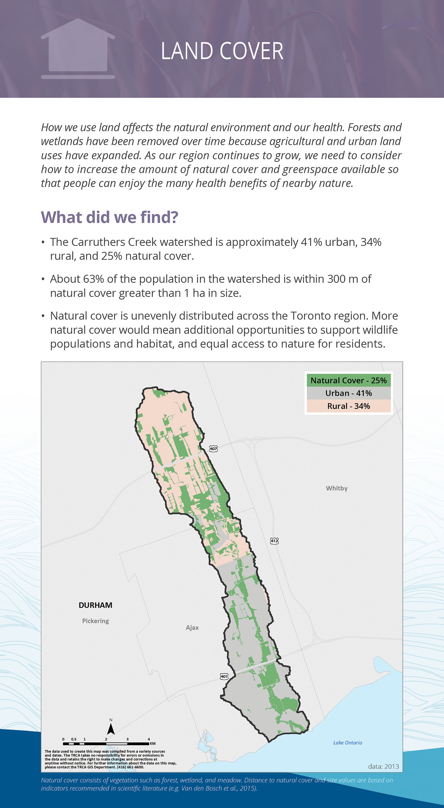 land cover panel of Carruthers Creek watershed report card