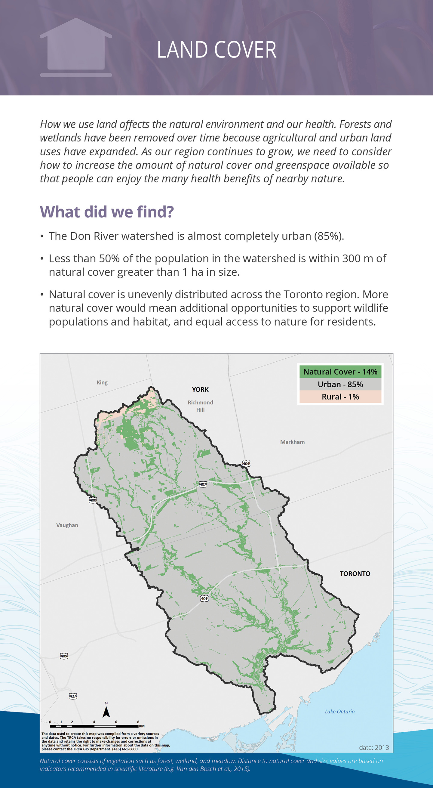 land cover panel of Don River watershed report card