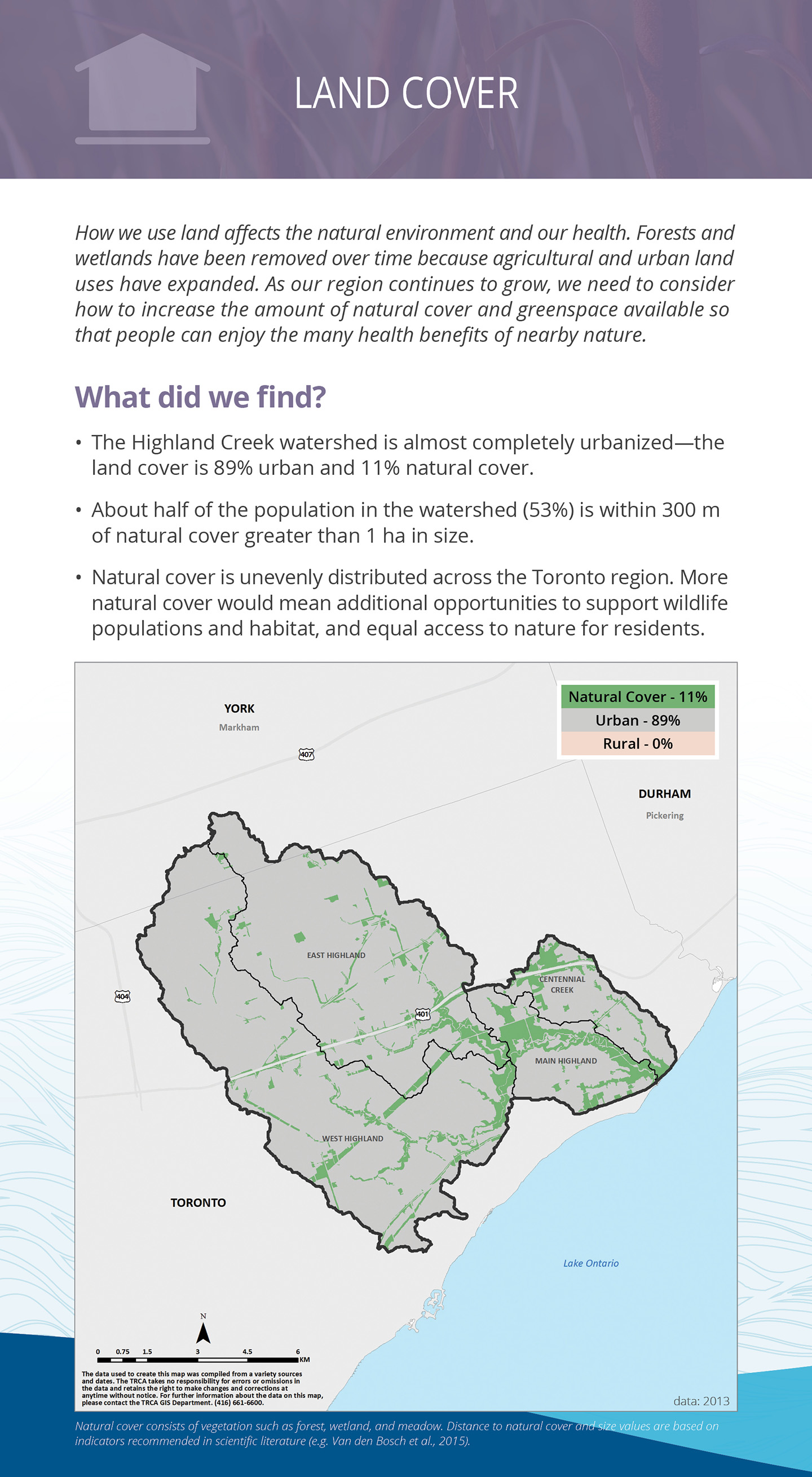 land cover panel of Highland Creek watershed report card