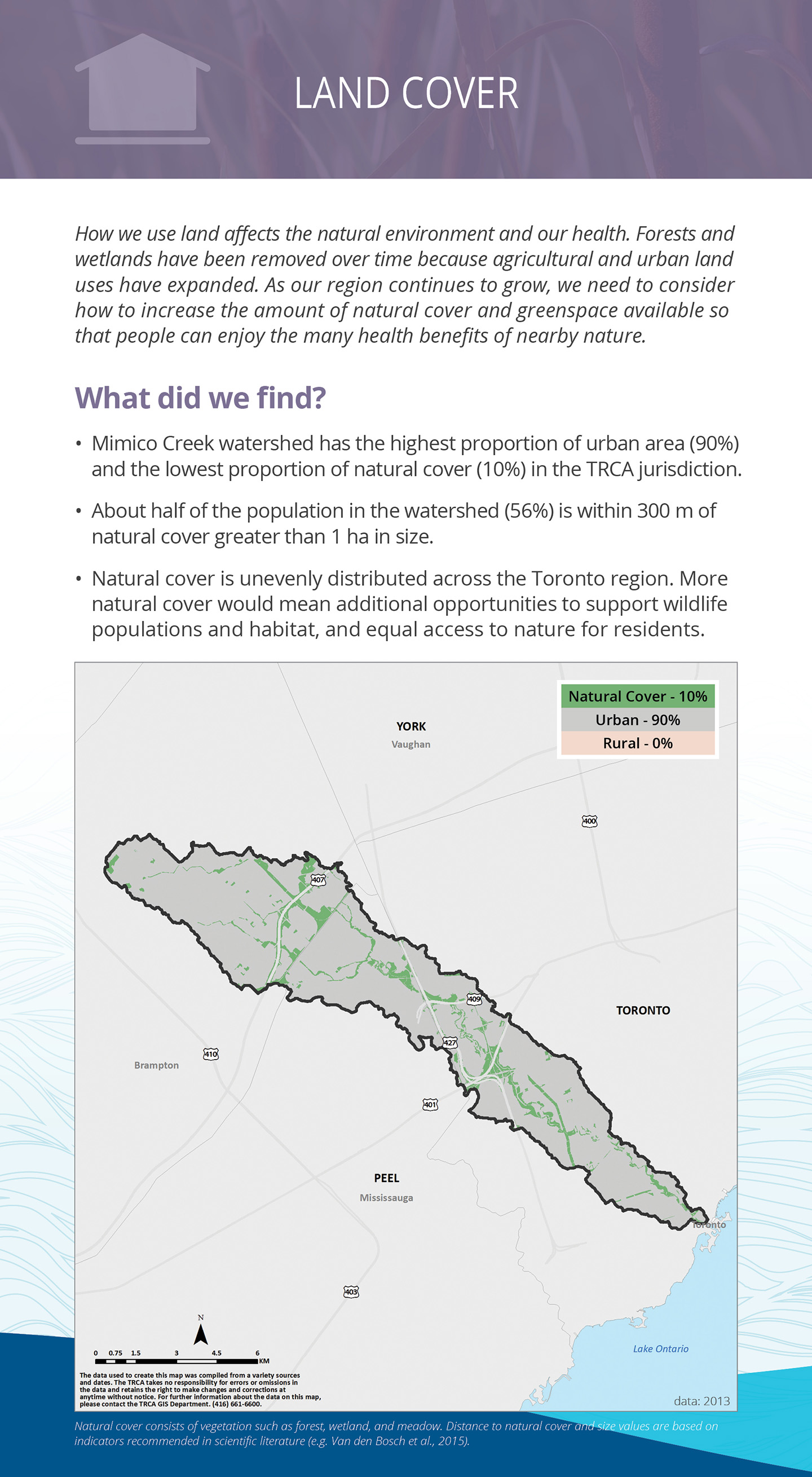 land cover panel of Mimico Creek watershed report card