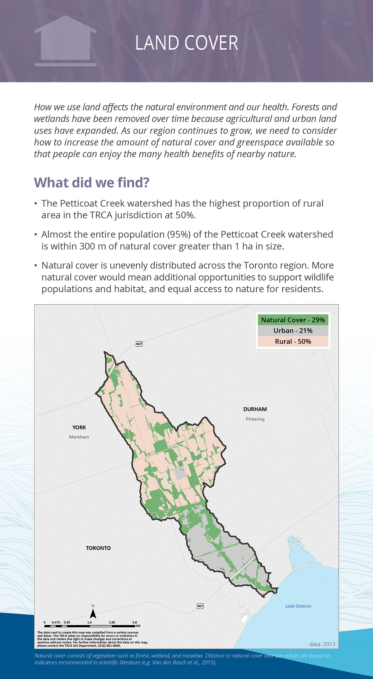 land cover panel of Petticoat Creek watershed report card