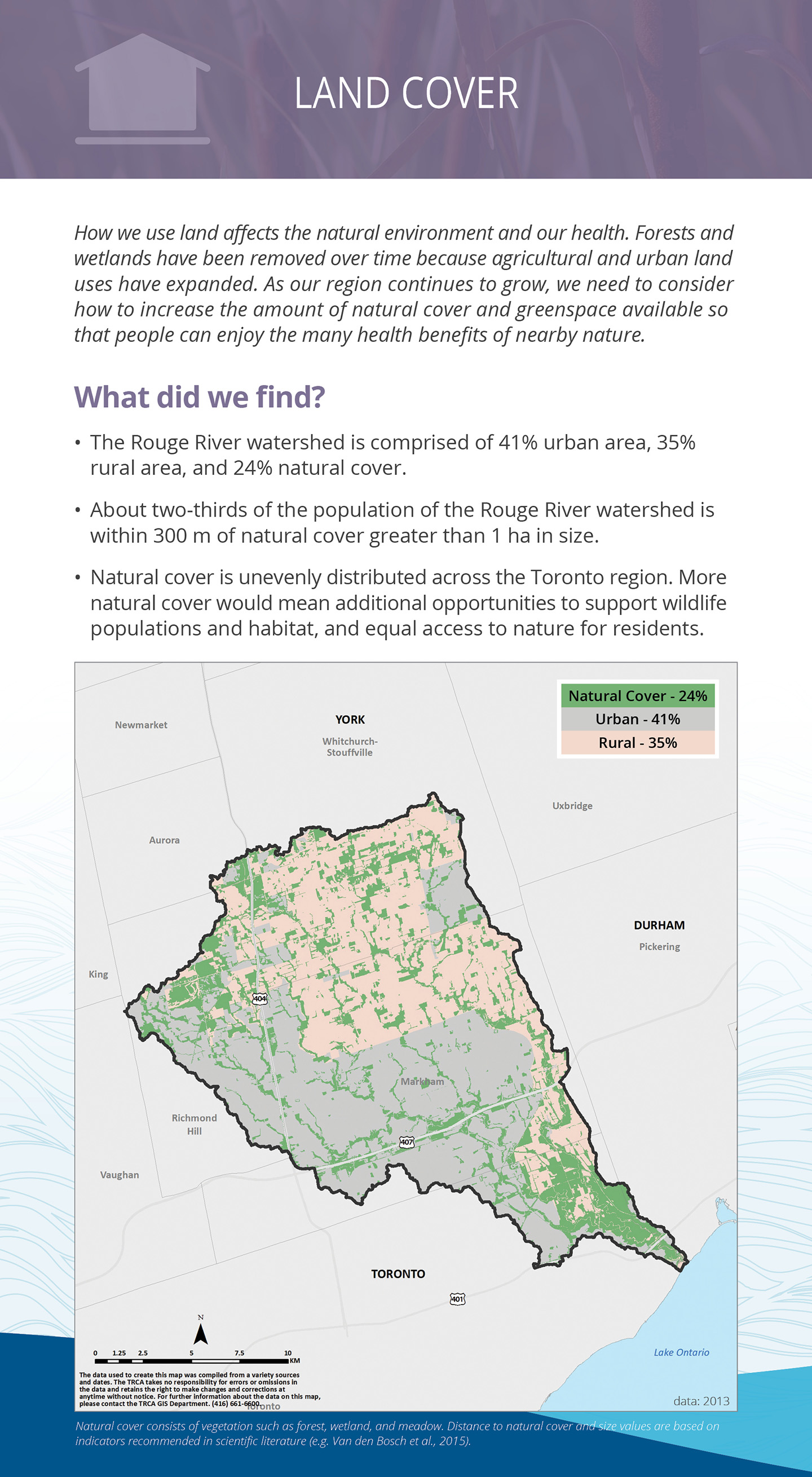 land cover panel of Rouge River watershed report card