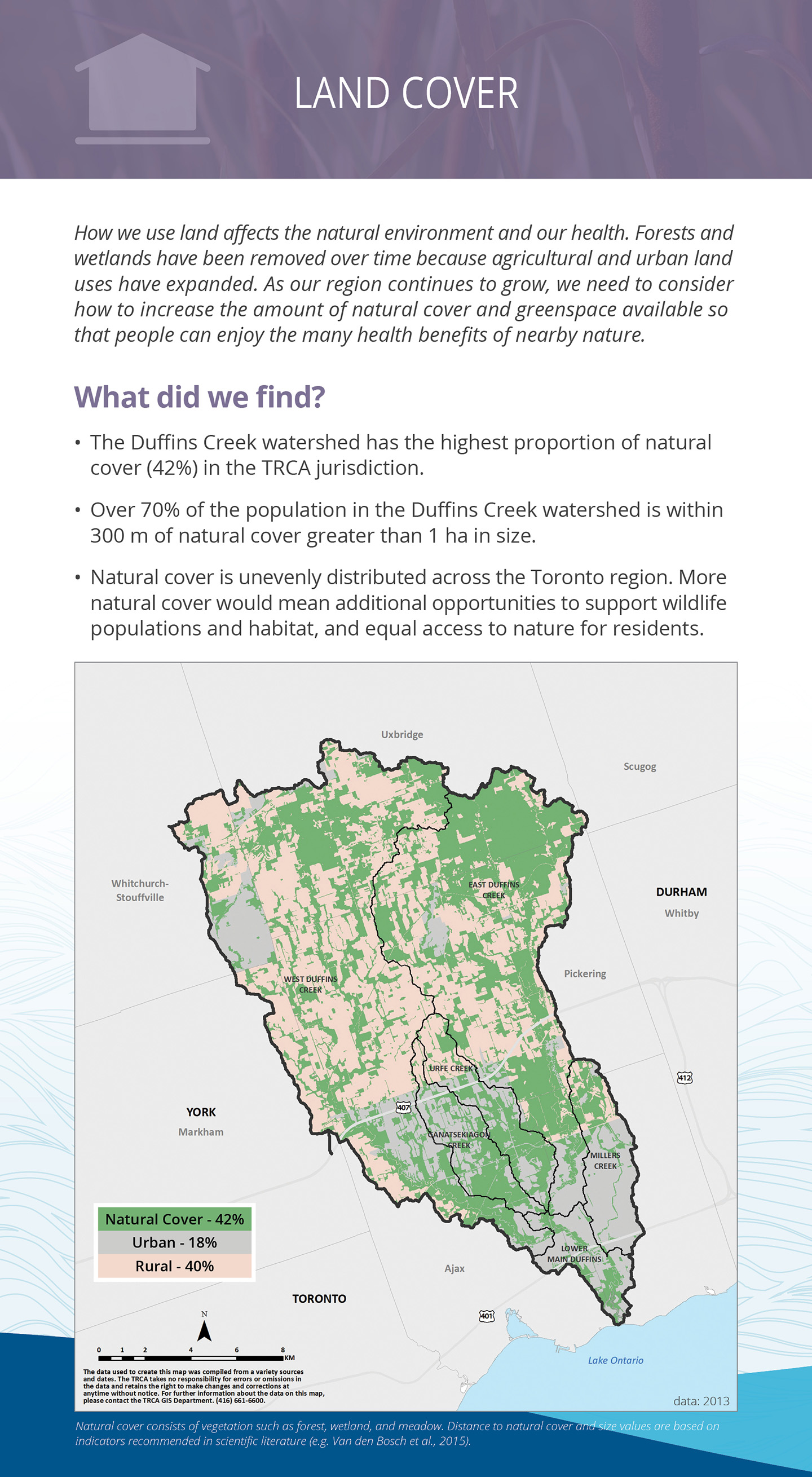 land cover panel of Duffins Creek watershed report card