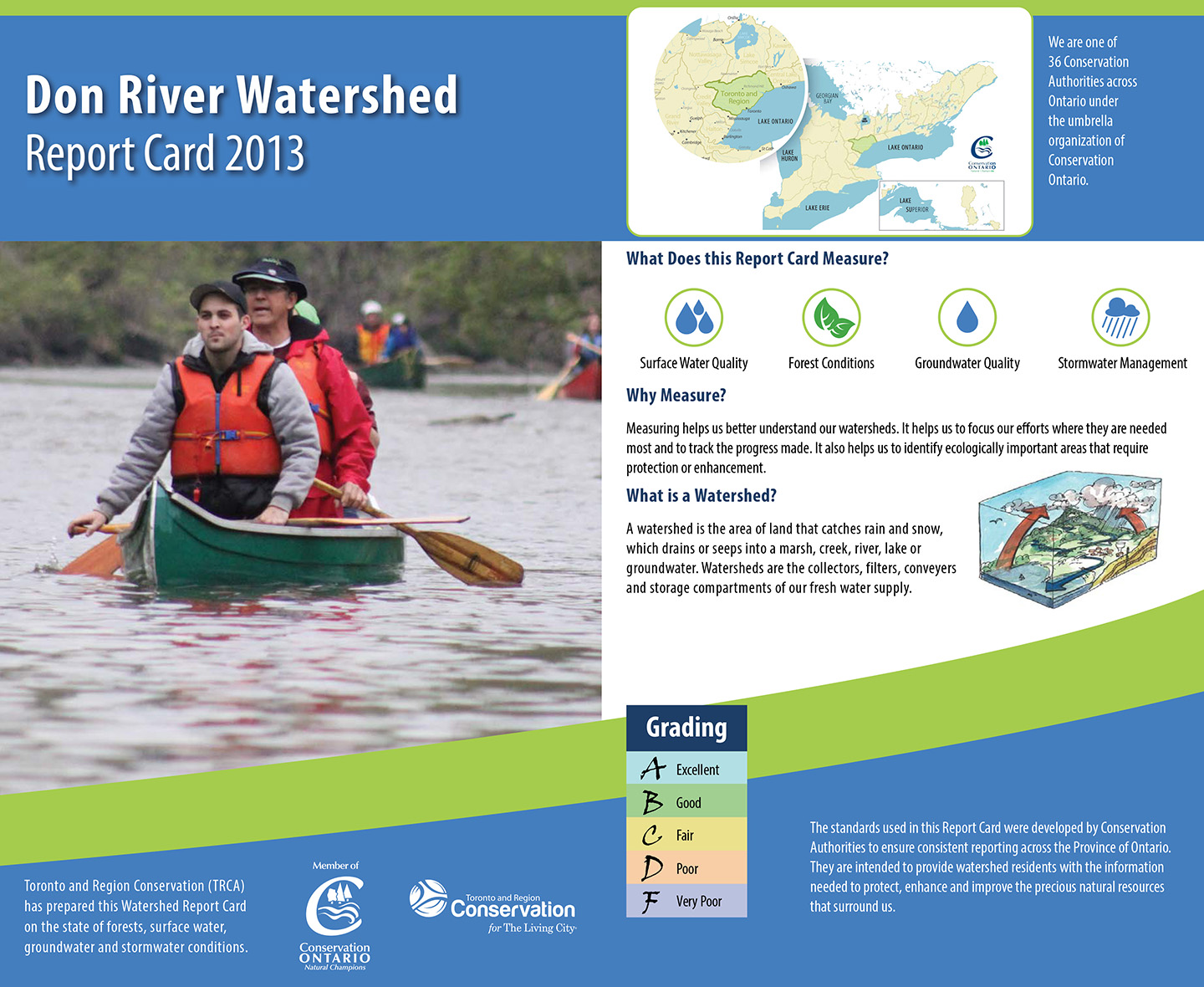 cover of 2013 Don River watershed report card