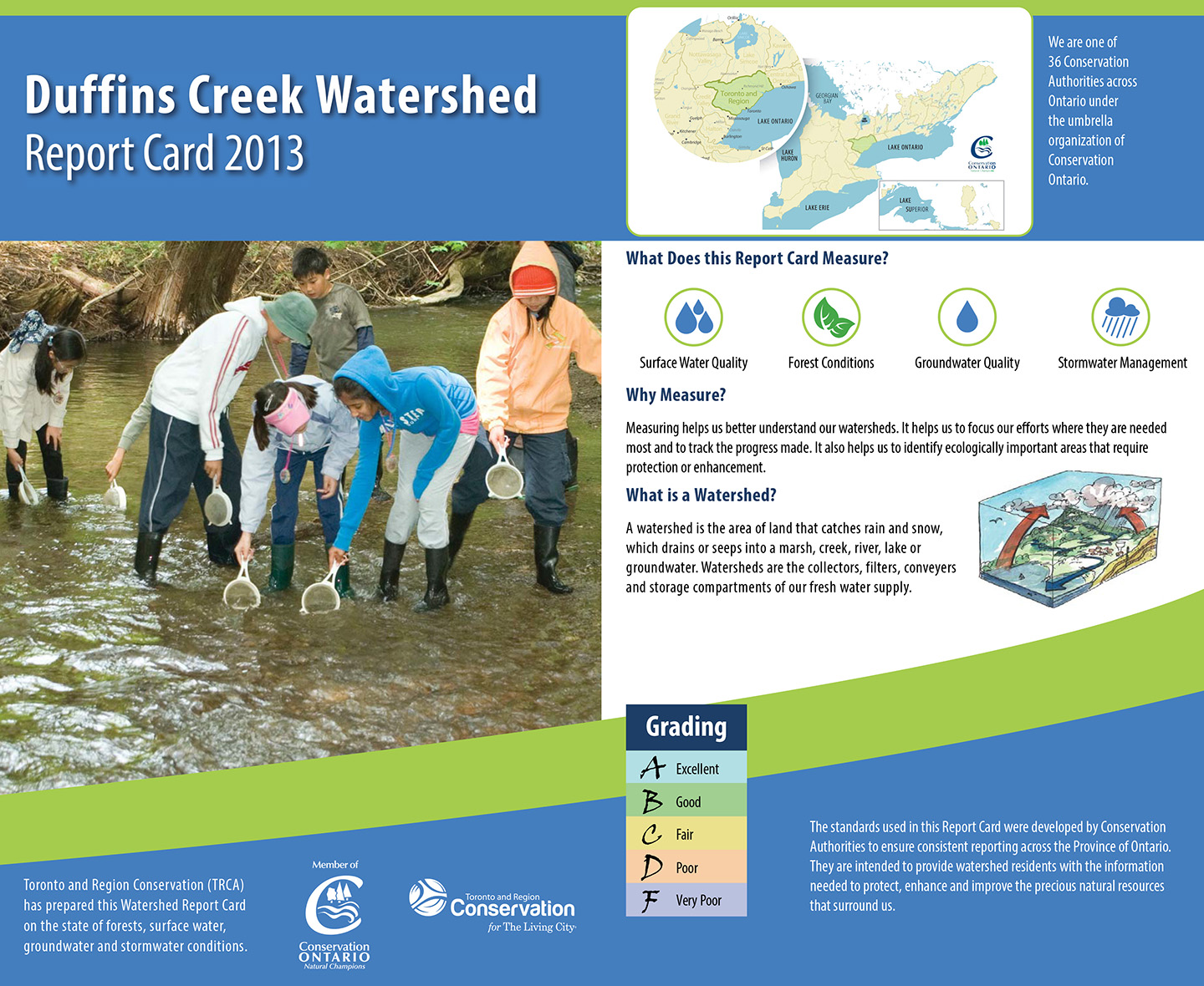 cover of 2013 Duffins Creek watershed report card