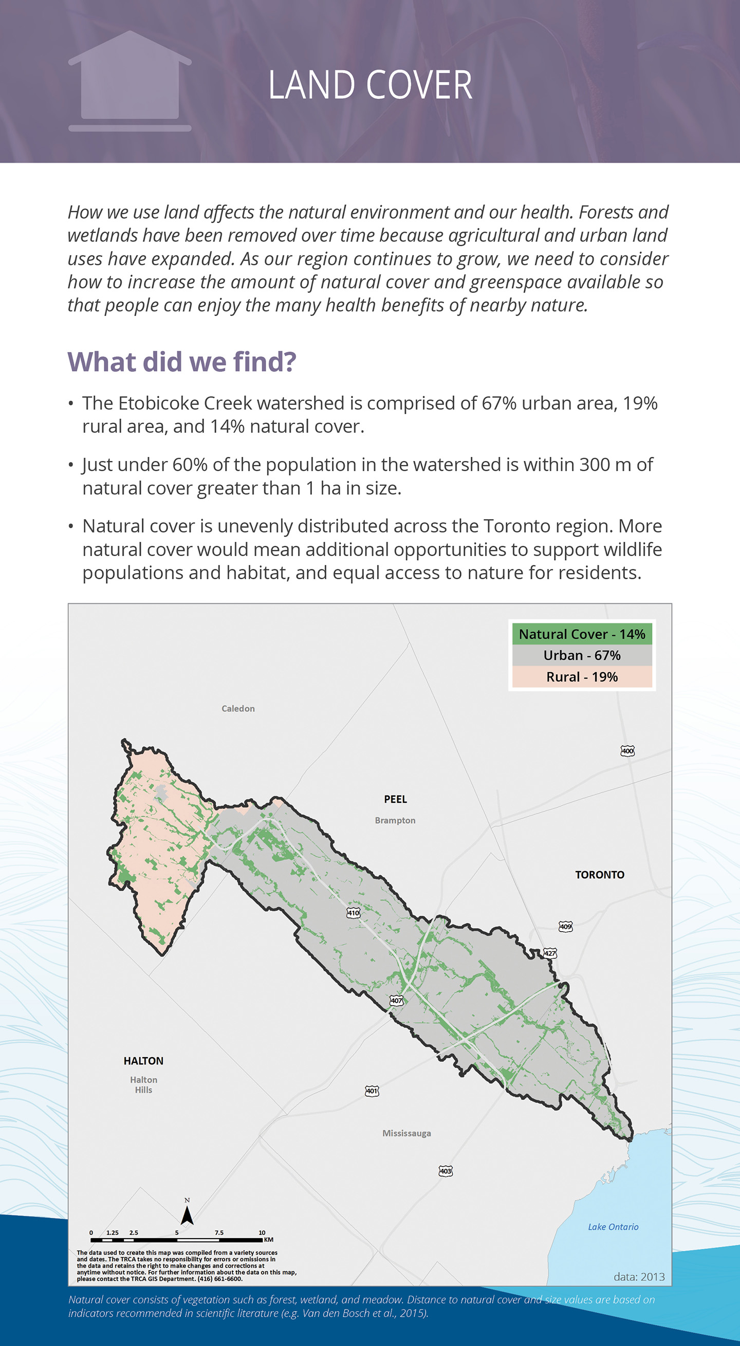 land cover panel of Etobicoke Creek watershed report card