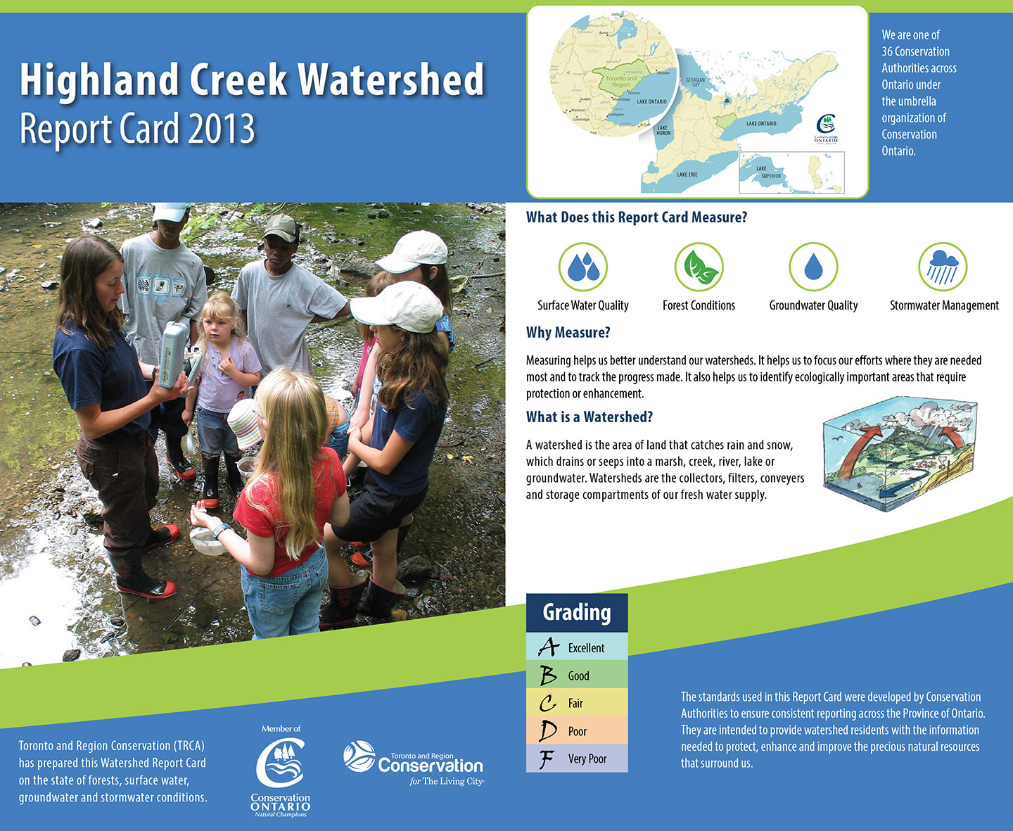 cover of 2013 Highland Creek watershed report card