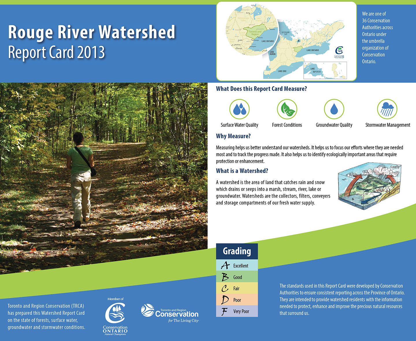 cover of 2013 Rouge River watershed report card