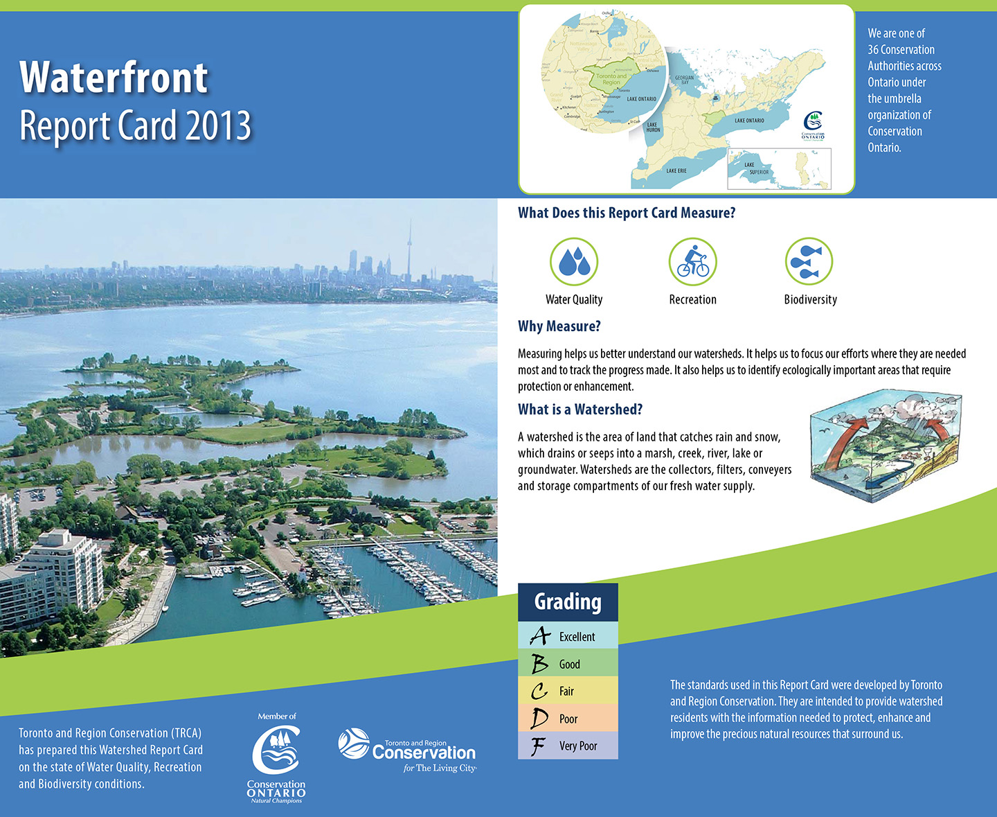 cover of 2013 Toronto Waterfront report card