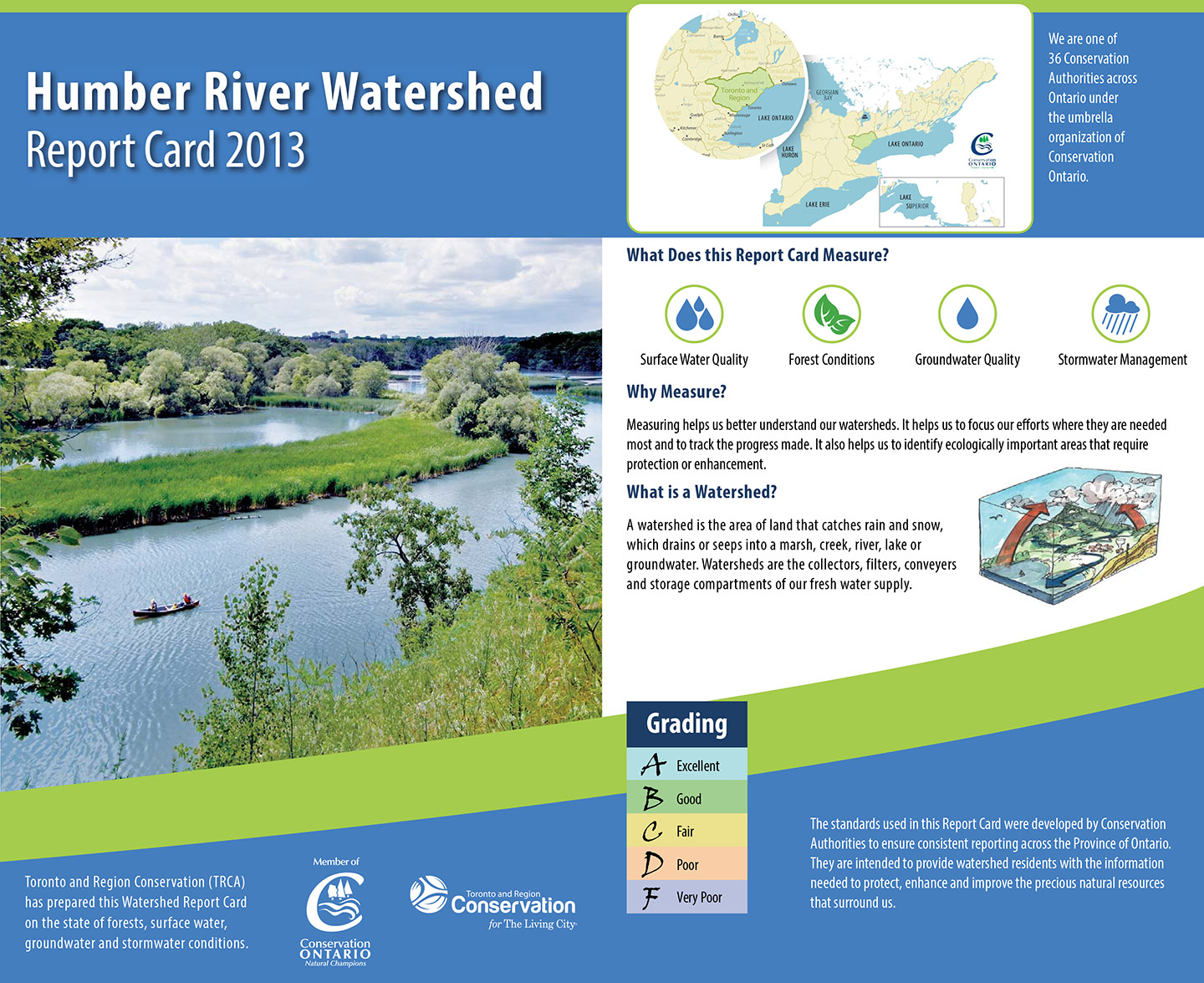 cover of 2013 Humber River watershed report card